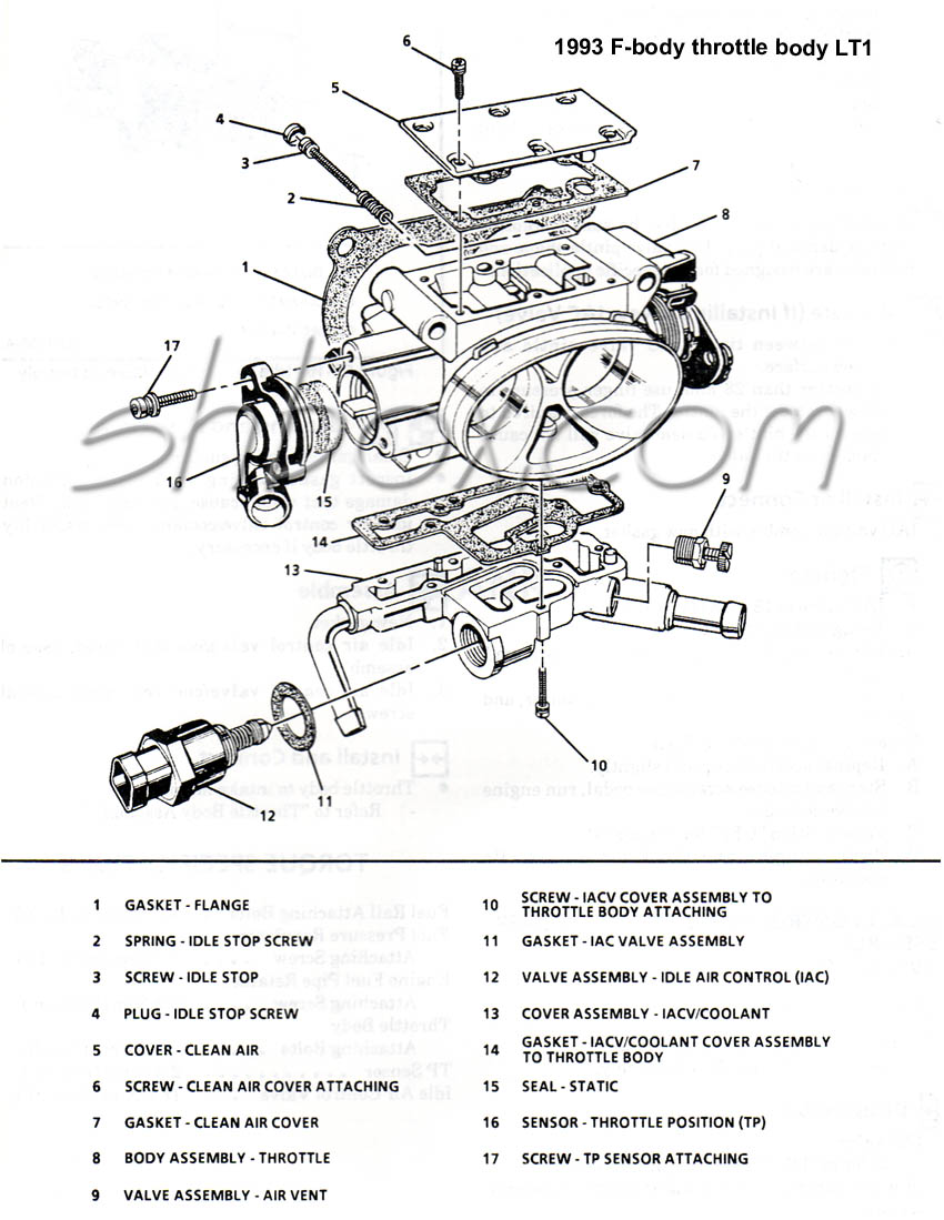 hight resolution of throttle body 1993 exploded view
