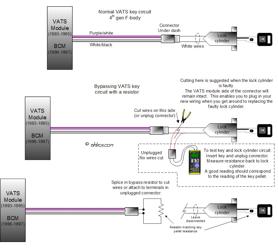 medium resolution of vats ignition key bypass diagram