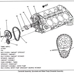 Vauxhall Corsa Timing Chain Diagram Air Conditioning Cycle Engine Cover Wiring Library Gears