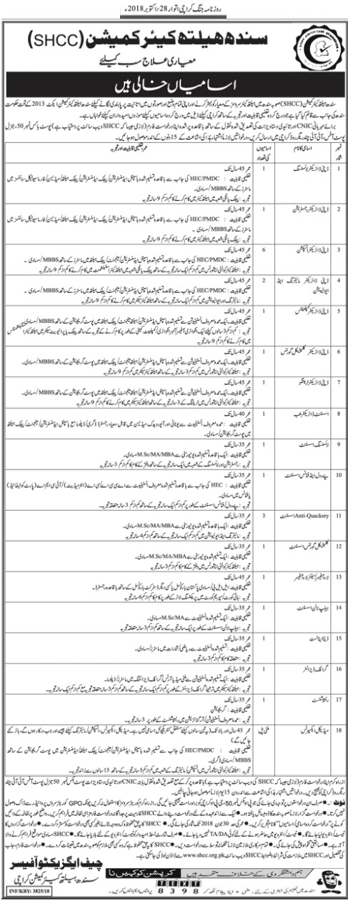 Sindh Health Care Commission SHCC Jobs 2019 Application