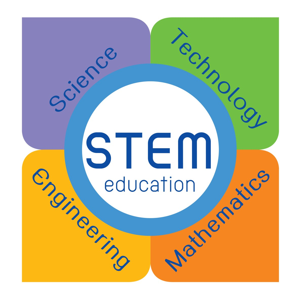 Stem Education: She-conomy » The Gender Gap In STEM Careers Exists, But Is