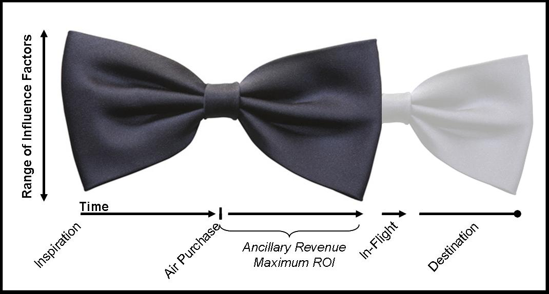 How To Tie A Bow Tie Diagram Pictures 1