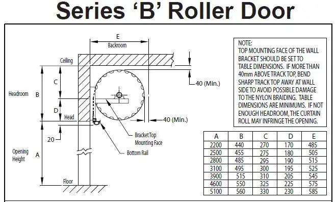 Roller Door Installation Instructions Series B Industrial