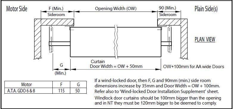 roller door wiring diagram 2008 mitsubishi lancer doors for your shed or home taurean domestic | steel sheds in australia