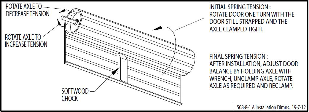 Installation Instructions Series A & AA Roller Door