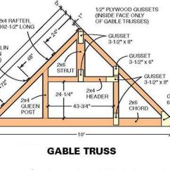 Truss Style Diagram Rj45 Module Wiring 10×10 Two Storey Shed Plans & Blueprints For Large Gable
