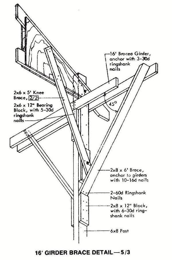 30×72 Pole Machine Shed Plans & Blueprints For Industrial