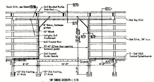 3072 Pole Machine Shed Plans Amp Blueprints For Industrial