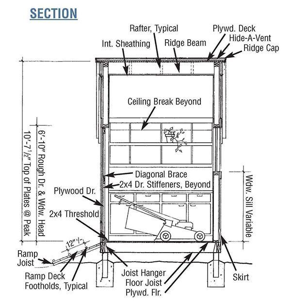7×7 Garden Shed Plans & Blueprints For Making A Wooden