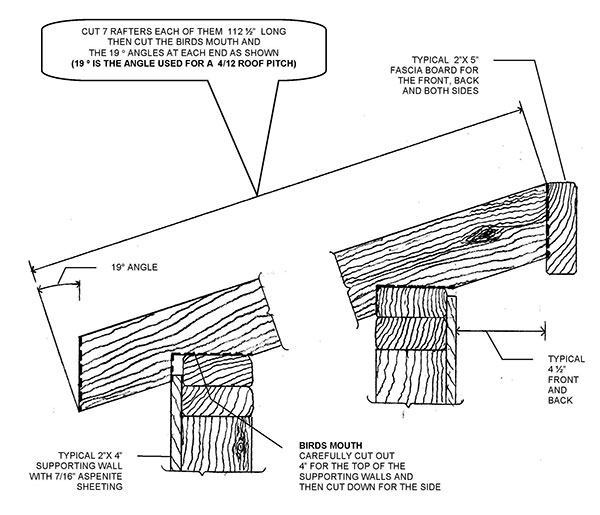 8×10 Lean To Shed Plans & Blueprints For A Durable Slant