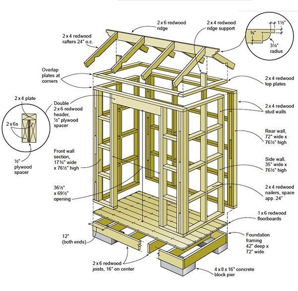How Build Tool Shed