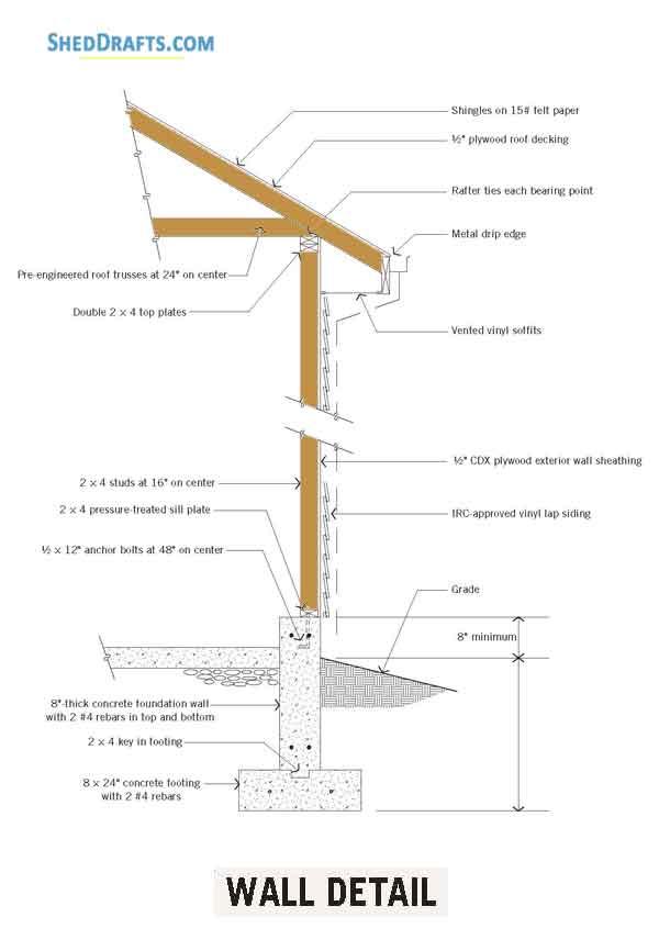 14×28 One Car Garage Workshop Plans Blueprints To