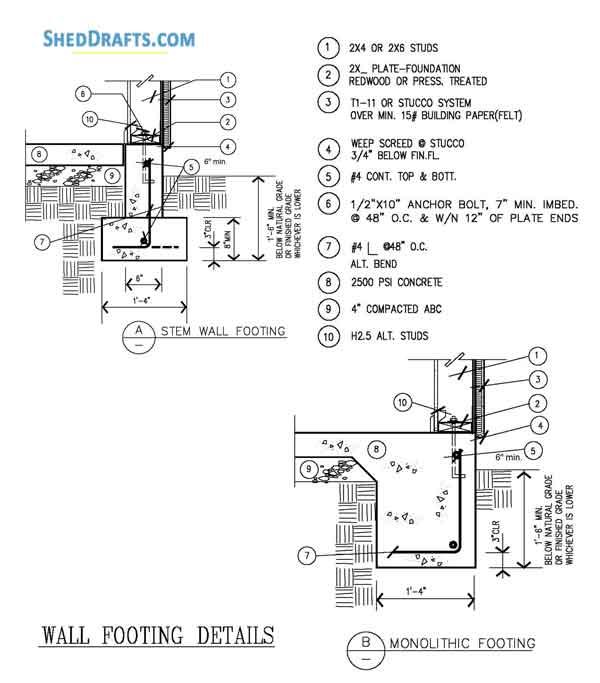 18×22 Detached Garage Building Plans Blueprints For