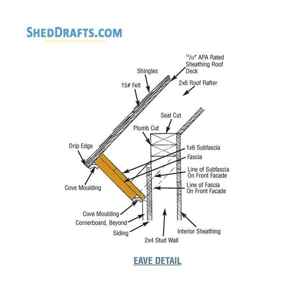 DIY Potting Shed Building Plans & Blueprints For Gable