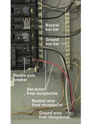 How to Install a PanelMount Surge Protector