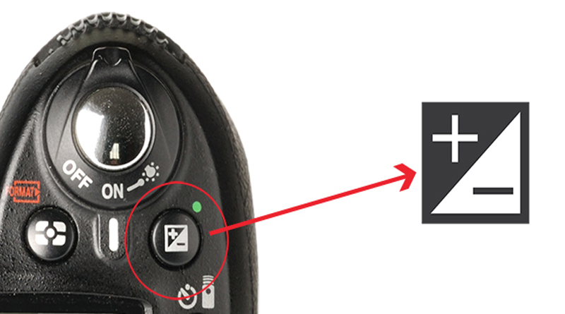 How to Use Exposure Compensation to Take Control of Your Exposure