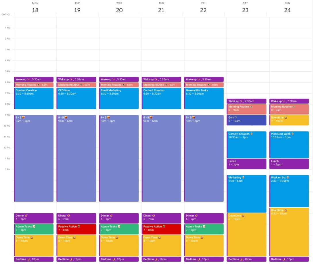 full week blogging and working full time schedule time blocking