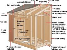 Shed Blueprints: Small Shed Plans - A DIY Kit is All You ...