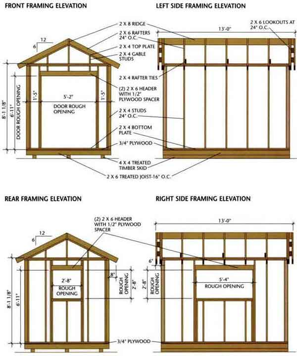 blueprints for storage sheds