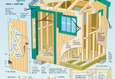 Garden Shed Plans How To Build A Shed Popular Mechanics