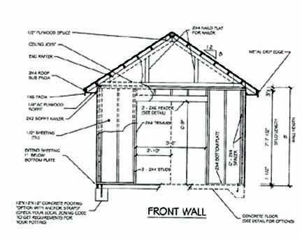 Shed Drawings : I Got Shed Building For Dummies Last