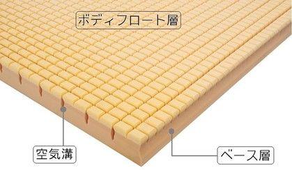 cube-k-shi-ki-フロア用-イメージ図