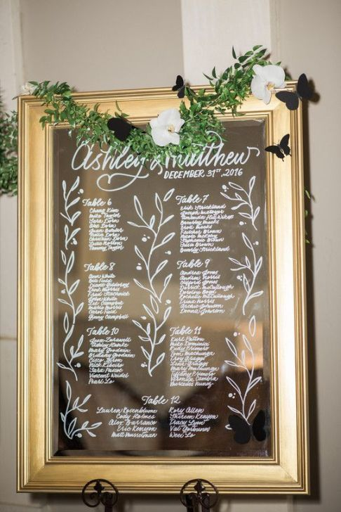 Winter wedding graphic inspiration   Sheer Ever After   Your online Maid of honor