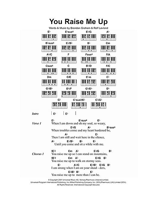 Lirik Lagu You Raise Me Up Dan Terjemahannya : lirik, raise, terjemahannya, Raise, Westlife