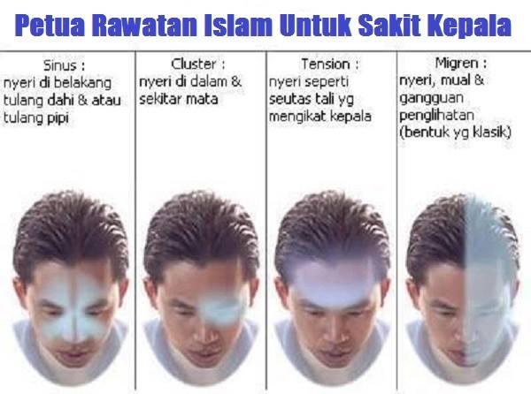Petua Rawatan Islam Untuk Sakit Kepala
