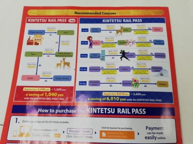 KINTETSU RAIL PASS plus di jepun (1)