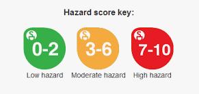hazard key