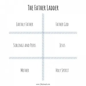 father ladder