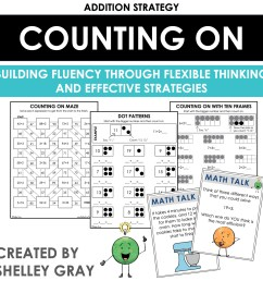 Counting On: An Addition Strategy - Shelley Gray [ 1687 x 1687 Pixel ]
