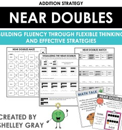 Extending The Doubles and Near Doubles Facts: An Addition Strategy -  Shelley Gray [ 1687 x 1687 Pixel ]