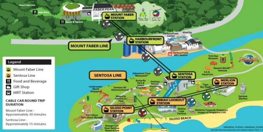 Cable Car Network