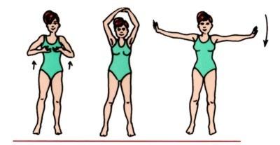 Die zweite Übung der Atemöffner-Serie