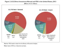 Foreign Direct Investment in the U.S. Textile and Apparel ...
