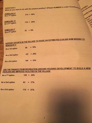 DPC survey Results 3