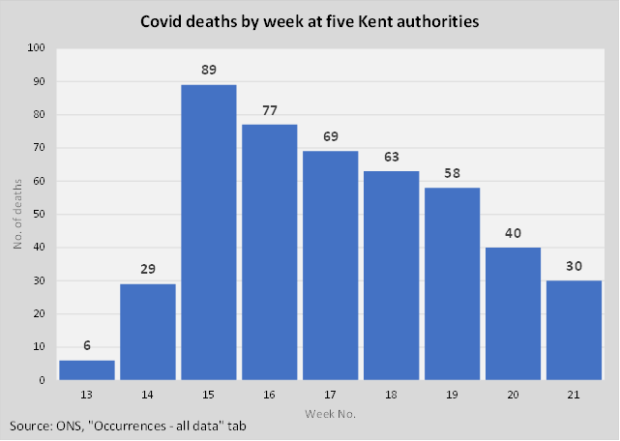 EKHUFT AUTHORITIES BAR CHART