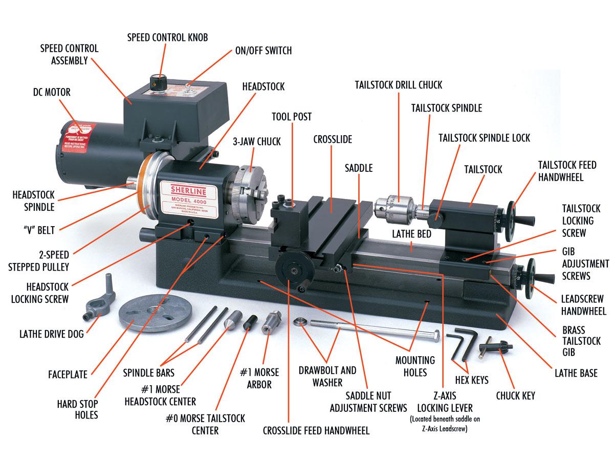 Lathe Machine Parts Schematic Learning Automotive Wiring Diagram Engine Nomenclature Terminology Sherline Products Rh Com Basic