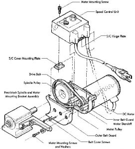 DC Motor and Speed Control Unit
