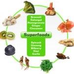 12 Ushqimet e Shendetshme Me Fuqi Sheruese