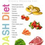 Dieta DASH – Qasje Dietare Per Ta Ndaluar Hipertensionin
