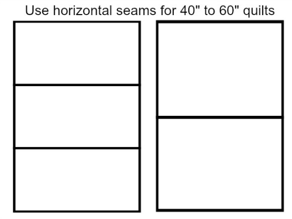 40-to-60-quilt-backs