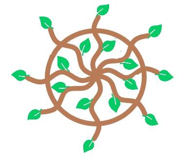 Logo | Shersca Genealogy