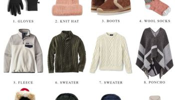 What to Pack for New York in Winter