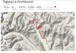 ML_05_Taglang La Northbound_strava_data_map