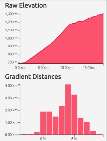 SH_09-Medha Kelghar Ghat - Full Climb_data6Capture