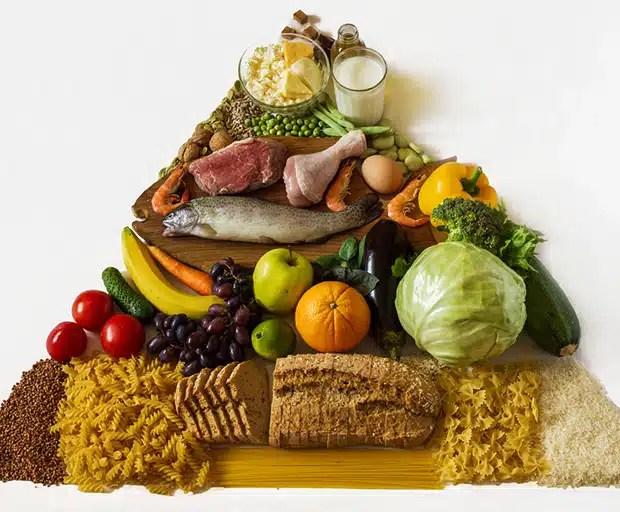 new food pyramid diagram 2001 dodge ram 1500 transmission australia finally gets a