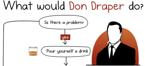 What Would Donald Draper Do? via The Oatmeal